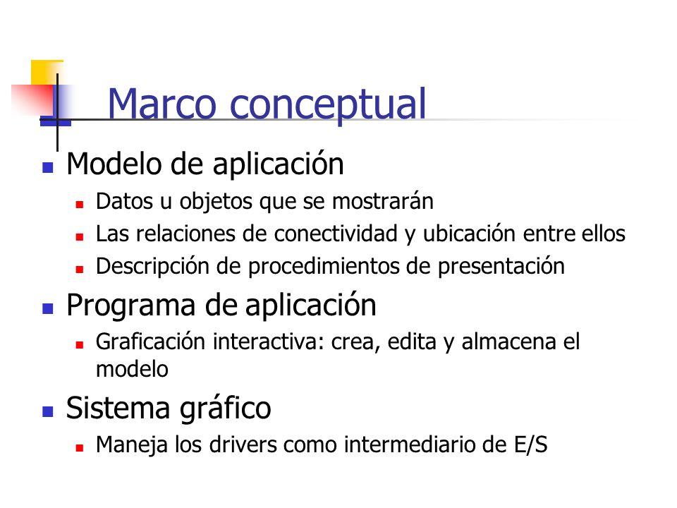 Marco conceptual Modelo de aplicación Datos u objetos que se mostrarán Las relaciones de conectividad y ubicación entre ellos Descripción de procedimi