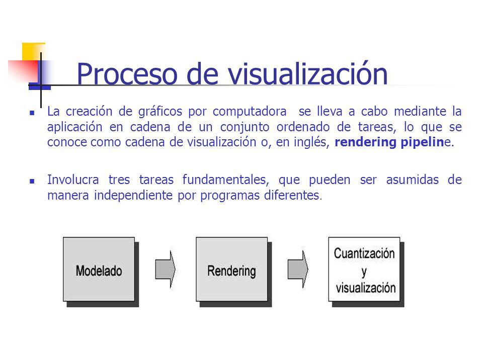 Proceso de visualización La creación de gráficos por computadora se lleva a cabo mediante la aplicación en cadena de un conjunto ordenado de tareas, l