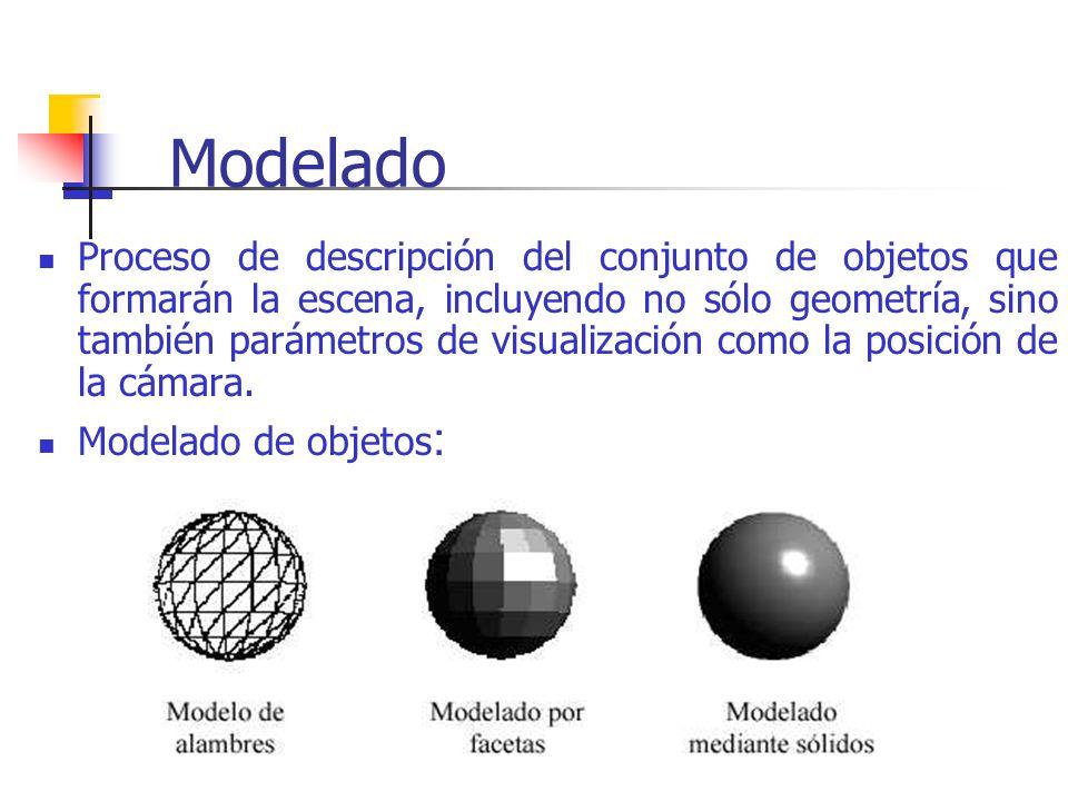 Modelado Proceso de descripción del conjunto de objetos que formarán la escena, incluyendo no sólo geometría, sino también parámetros de visualización