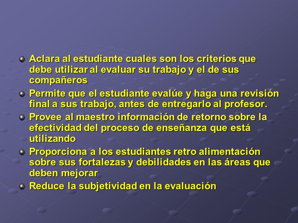 Aclara al estudiante cuales son los criterios que debe utilizar al evaluar su trabajo y el de sus compañeros Permite que el estudiante evalúe y haga u