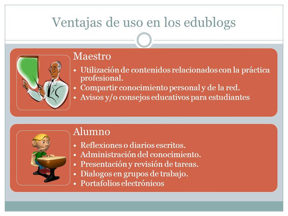 Ventajas de uso en los edublogs Maestro Utilización de contenidos relacionados con la práctica profesional. Compartir conocimiento personal y de la re
