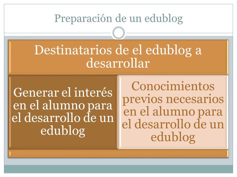 Preparación de un edublog Destinatarios de el edublog a desarrollar Generar el interés en el alumno para el desarrollo de un edublog Conocimientos pre