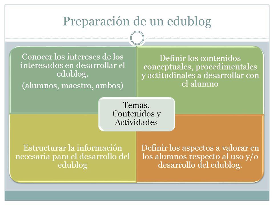 Preparación de un edublog Conocer los intereses de los interesados en desarrollar el edublog. (alumnos, maestro, ambos) Definir los contenidos concept