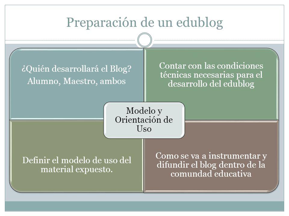 Preparación de un edublog ¿Quién desarrollará el Blog? Alumno, Maestro, ambos Contar con las condiciones técnicas necesarias para el desarrollo del ed