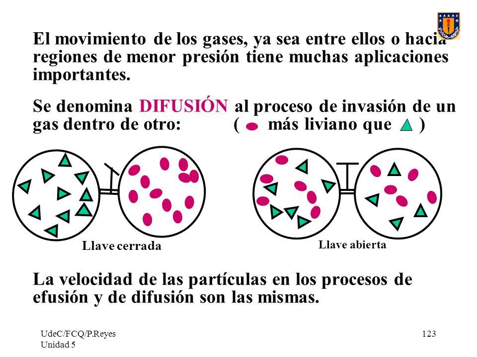 UdeC/FCQ/P.Reyes Unidad 5 123 El movimiento de los gases, ya sea entre ellos o hacia regiones de menor presión tiene muchas aplicaciones importantes.