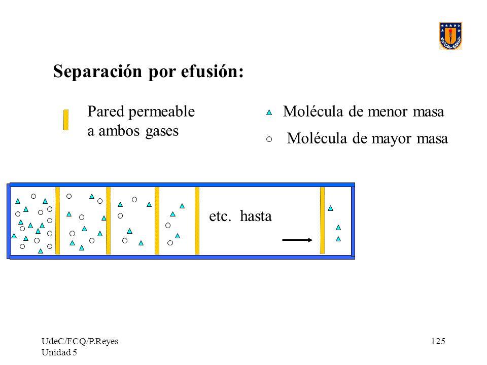 UdeC/FCQ/P.Reyes Unidad 5 125 Separación por efusión: Molécula de menor masa Molécula de mayor masa Pared permeable a ambos gases etc.