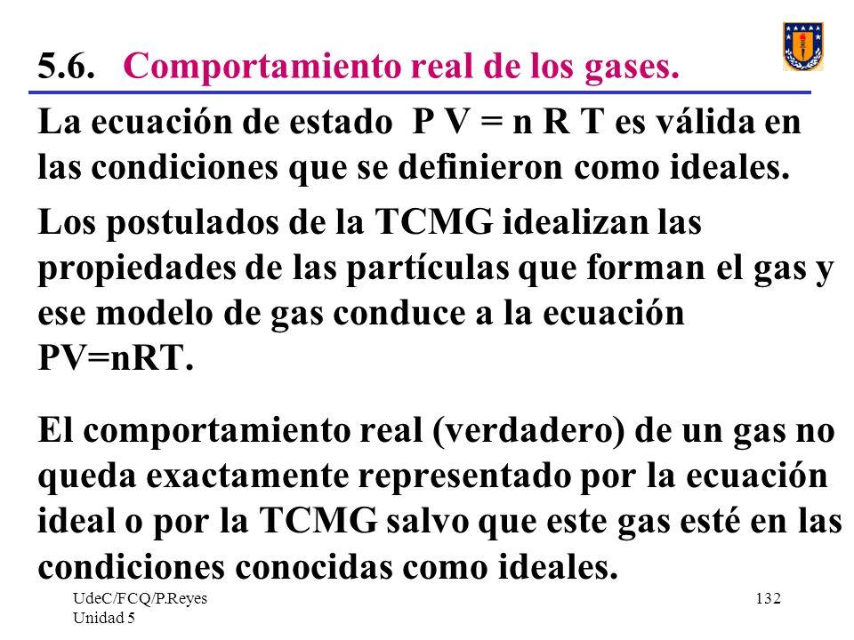 UdeC/FCQ/P.Reyes Unidad 5 132 5.6.Comportamiento real de los gases.