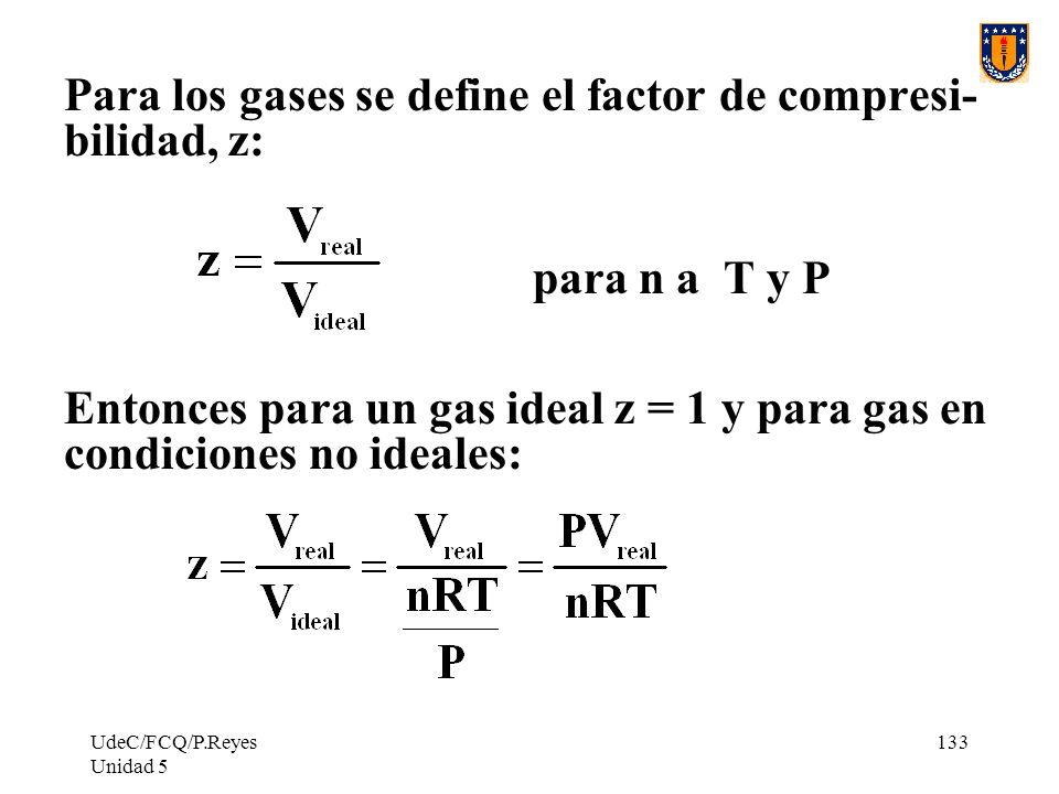 UdeC/FCQ/P.Reyes Unidad 5 133 Para los gases se define el factor de compresi- bilidad, z: para n a T y P Entonces para un gas ideal z = 1 y para gas en condiciones no ideales: