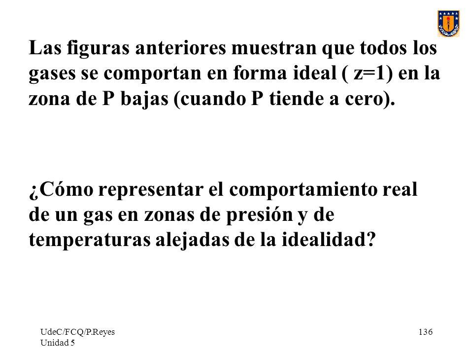 UdeC/FCQ/P.Reyes Unidad 5 136 Las figuras anteriores muestran que todos los gases se comportan en forma ideal ( z=1) en la zona de P bajas (cuando P tiende a cero).