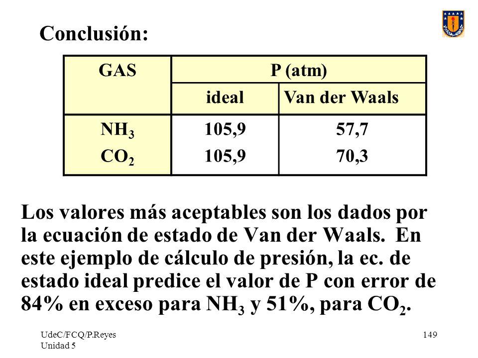 UdeC/FCQ/P.Reyes Unidad 5 149 Conclusión: Los valores más aceptables son los dados por la ecuación de estado de Van der Waals.