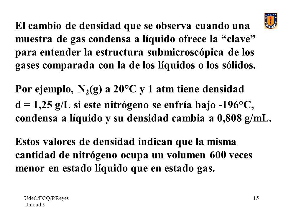 UdeC/FCQ/P.Reyes Unidad 5 15 El cambio de densidad que se observa cuando una muestra de gas condensa a líquido ofrece la clave para entender la estructura submicroscópica de los gases comparada con la de los líquidos o los sólidos.
