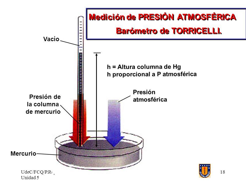 UdeC/FCQ/P.Reyes Unidad 5 18 Presión atmosférica h = Altura columna de Hg h proporcional a P atmosférica Vacío Presión de la columna de mercurio Mercurio Medición de PRESIÓN ATMOSFÉRICA Barómetro de TORRICELLI.