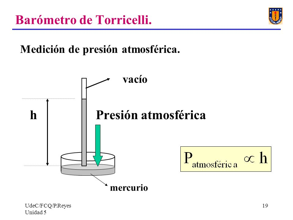 UdeC/FCQ/P.Reyes Unidad 5 19 Barómetro de Torricelli.