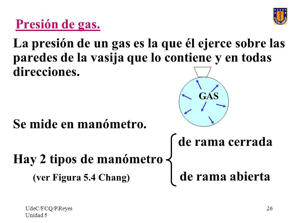 UdeC/FCQ/P.Reyes Unidad 5 26 Presión de gas.