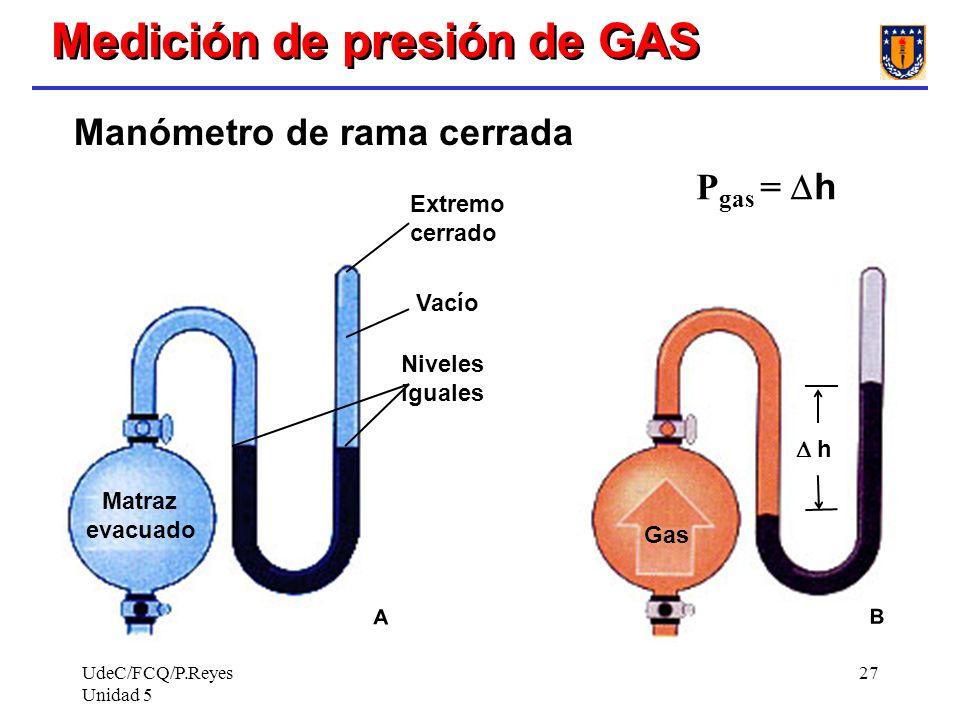 UdeC/FCQ/P.Reyes Unidad 5 27 h Gas B A Matraz evacuado Extremo cerrado Vacío Niveles iguales Medición de presión de GAS Manómetro de rama cerrada P gas = h