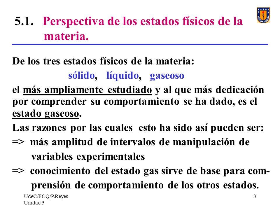 UdeC/FCQ/P.Reyes Unidad 5 3 5.1.Perspectiva de los estados físicos de la materia.
