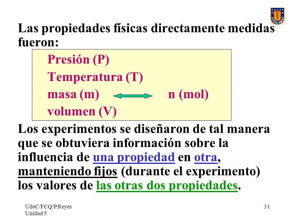 UdeC/FCQ/P.Reyes Unidad 5 31 Las propiedades físicas directamente medidas fueron: Presión (P) Temperatura (T) masa (m) n (mol) volumen (V) Los experimentos se diseñaron de tal manera que se obtuviera información sobre la influencia de una propiedad en otra, manteniendo fijos (durante el experimento) los valores de las otras dos propiedades.