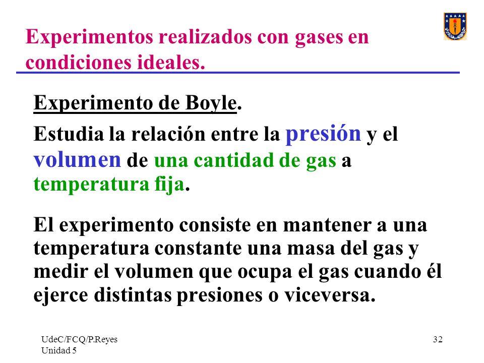 UdeC/FCQ/P.Reyes Unidad 5 32 Experimentos realizados con gases en condiciones ideales.