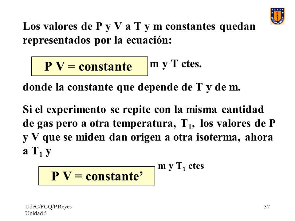 UdeC/FCQ/P.Reyes Unidad 5 37 Los valores de P y V a T y m constantes quedan representados por la ecuación: m y T ctes.