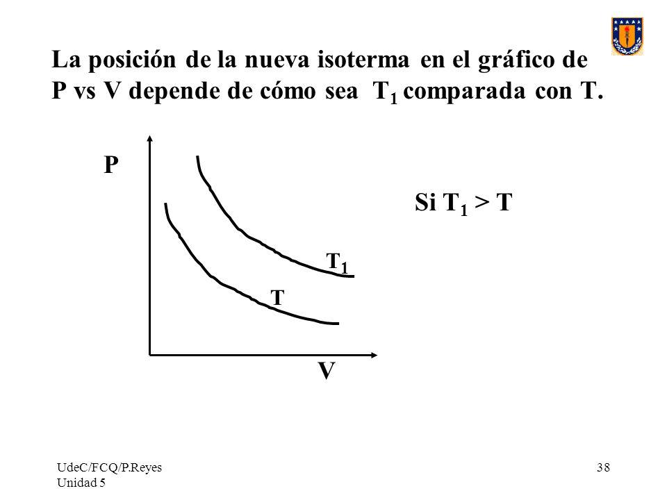 UdeC/FCQ/P.Reyes Unidad 5 38 La posición de la nueva isoterma en el gráfico de P vs V depende de cómo sea T 1 comparada con T.