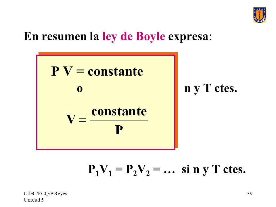 UdeC/FCQ/P.Reyes Unidad 5 39 En resumen la ley de Boyle expresa: P V = constante o n y T ctes.