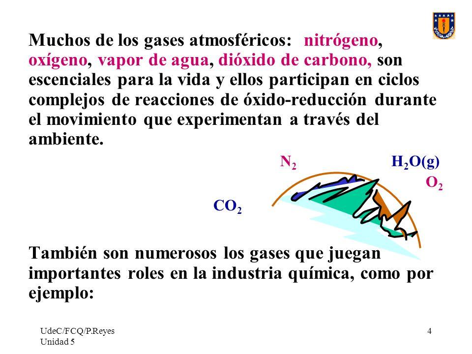 UdeC/FCQ/P.Reyes Unidad 5 4 Muchos de los gases atmosféricos: nitrógeno, oxígeno, vapor de agua, dióxido de carbono, son escenciales para la vida y ellos participan en ciclos complejos de reacciones de óxido-reducción durante el movimiento que experimentan a través del ambiente.