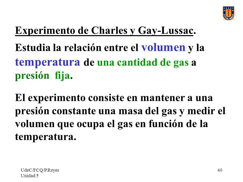 UdeC/FCQ/P.Reyes Unidad 5 40 Experimento de Charles y Gay-Lussac.