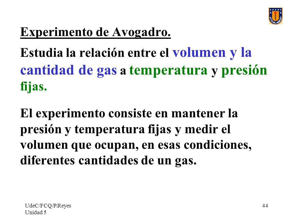 UdeC/FCQ/P.Reyes Unidad 5 44 Experimento de Avogadro.
