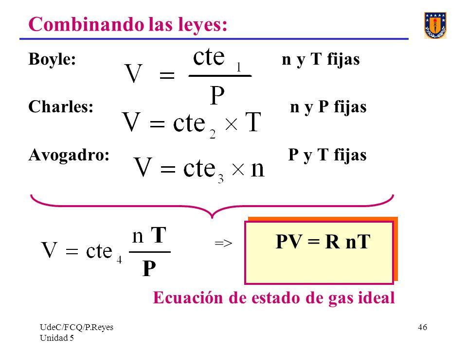 UdeC/FCQ/P.Reyes Unidad 5 46 Combinando las leyes: Boyle: n y T fijas Charles: n y P fijas Avogadro: P y T fijas => PV = R nT Ecuación de estado de gas ideal