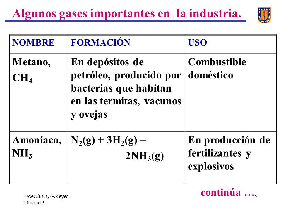UdeC/FCQ/P.Reyes Unidad 5 5 Algunos gases importantes en la industria.