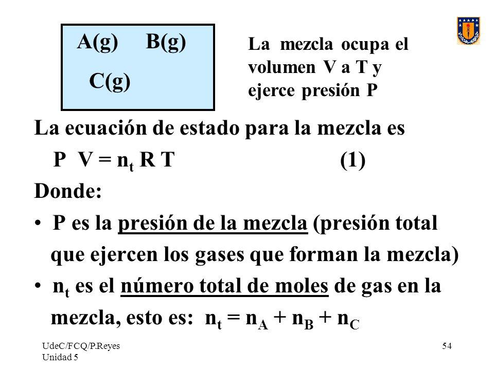 UdeC/FCQ/P.Reyes Unidad 5 54 La ecuación de estado para la mezcla es P V = n t R T (1) Donde: P es la presión de la mezcla (presión total que ejercen los gases que forman la mezcla) n t es el número total de moles de gas en la mezcla, esto es: n t = n A + n B + n C A(g) B(g) C(g) La mezcla ocupa el volumen V a T y ejerce presión P