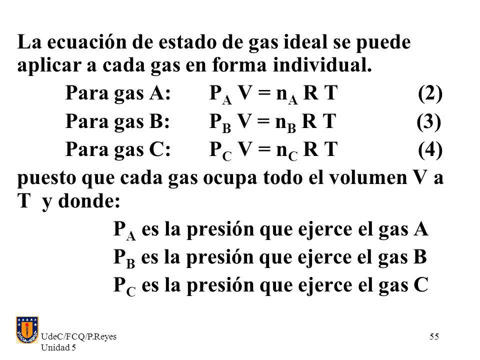 UdeC/FCQ/P.Reyes Unidad 5 55 La ecuación de estado de gas ideal se puede aplicar a cada gas en forma individual.