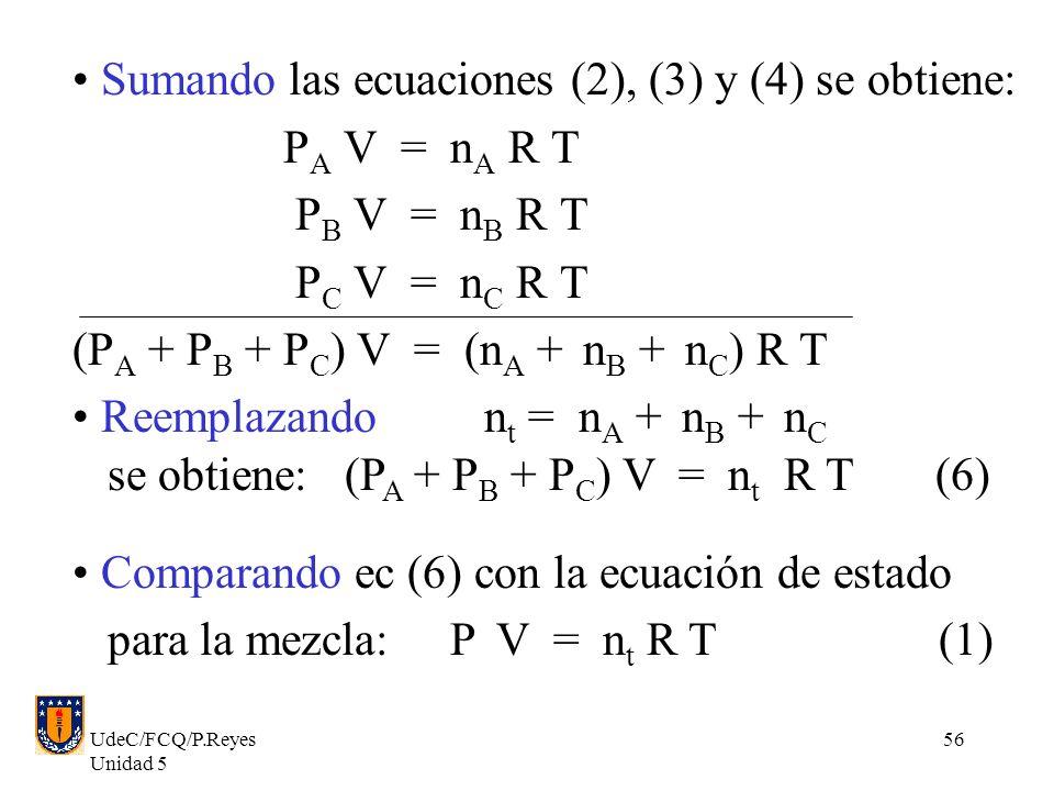 UdeC/FCQ/P.Reyes Unidad 5 56 Sumando las ecuaciones (2), (3) y (4) se obtiene: P A V = n A R T P B V = n B R T P C V = n C R T (P A + P B + P C ) V = (n A + n B + n C ) R T Reemplazando n t = n A + n B + n C se obtiene: (P A + P B + P C ) V = n t R T (6) Comparando ec (6) con la ecuación de estado para la mezcla: P V = n t R T (1)