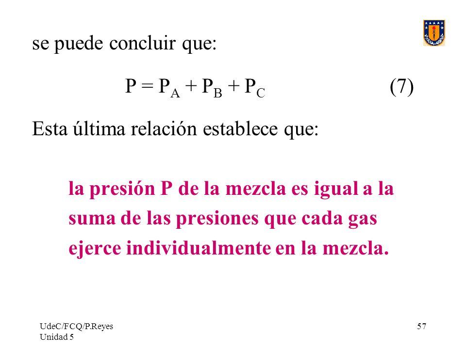 UdeC/FCQ/P.Reyes Unidad 5 57 se puede concluir que: P = P A + P B + P C (7) Esta última relación establece que: la presión P de la mezcla es igual a la suma de las presiones que cada gas ejerce individualmente en la mezcla.