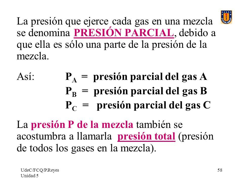 UdeC/FCQ/P.Reyes Unidad 5 58 La presión que ejerce cada gas en una mezcla se denomina PRESIÓN PARCIAL, debido a que ella es sólo una parte de la presión de la mezcla.