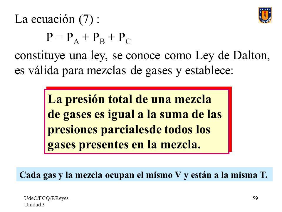 UdeC/FCQ/P.Reyes Unidad 5 59 La ecuación (7) : P = P A + P B + P C constituye una ley, se conoce como Ley de Dalton, es válida para mezclas de gases y establece: La presión total de una mezcla de gases es igual a la suma de las presiones parcialesde todos los gases presentes en la mezcla.