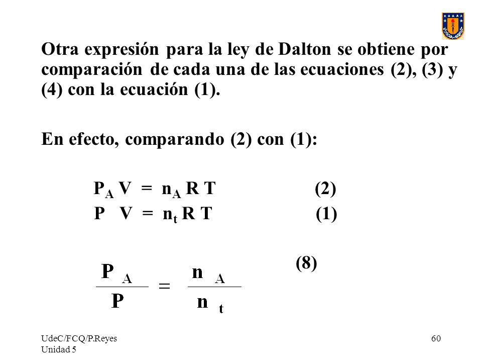 UdeC/FCQ/P.Reyes Unidad 5 60 Otra expresión para la ley de Dalton se obtiene por comparación de cada una de las ecuaciones (2), (3) y (4) con la ecuación (1).