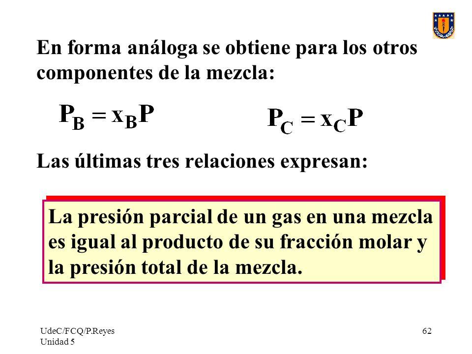 UdeC/FCQ/P.Reyes Unidad 5 62 En forma análoga se obtiene para los otros componentes de la mezcla: Las últimas tres relaciones expresan: La presión parcial de un gas en una mezcla es igual al producto de su fracción molar y la presión total de la mezcla.
