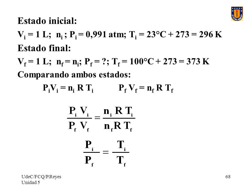UdeC/FCQ/P.Reyes Unidad 5 68 Estado inicial: V i = 1 L; n i ; P i = 0,991 atm; T i = 23°C + 273 = 296 K Estado final: V f = 1 L; n f = n i ; P f = ?; T f = 100°C + 273 = 373 K Comparando ambos estados: P i V i = n i R T i P f V f = n f R T f