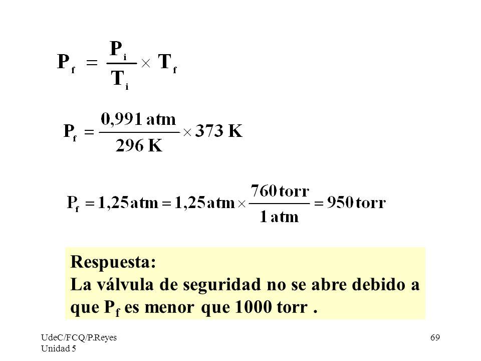 UdeC/FCQ/P.Reyes Unidad 5 69 Respuesta: La válvula de seguridad no se abre debido a que P f es menor que 1000 torr.