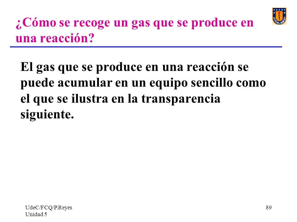 UdeC/FCQ/P.Reyes Unidad 5 89 ¿Cómo se recoge un gas que se produce en una reacción.