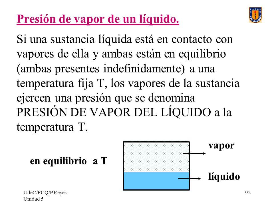 UdeC/FCQ/P.Reyes Unidad 5 92 Presión de vapor de un líquido.