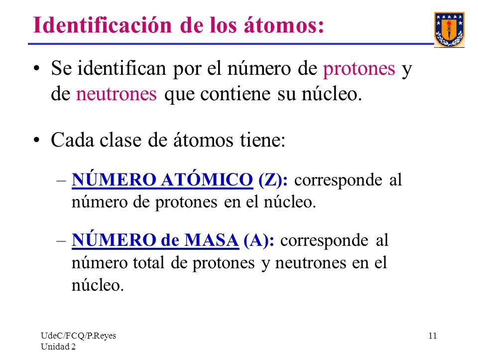 UdeC/FCQ/P.Reyes Unidad 2 11 Identificación de los átomos: Se identifican por el número de protones y de neutrones que contiene su núcleo. Cada clase