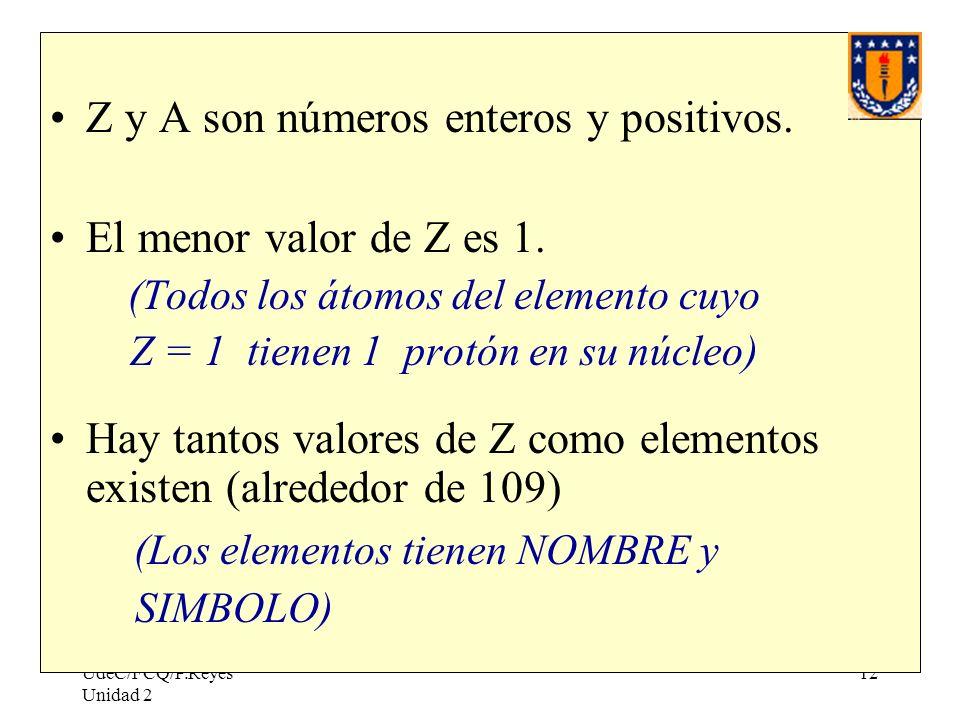 UdeC/FCQ/P.Reyes Unidad 2 12 Z y A son números enteros y positivos. El menor valor de Z es 1. (Todos los átomos del elemento cuyo Z = 1 tienen 1 protó