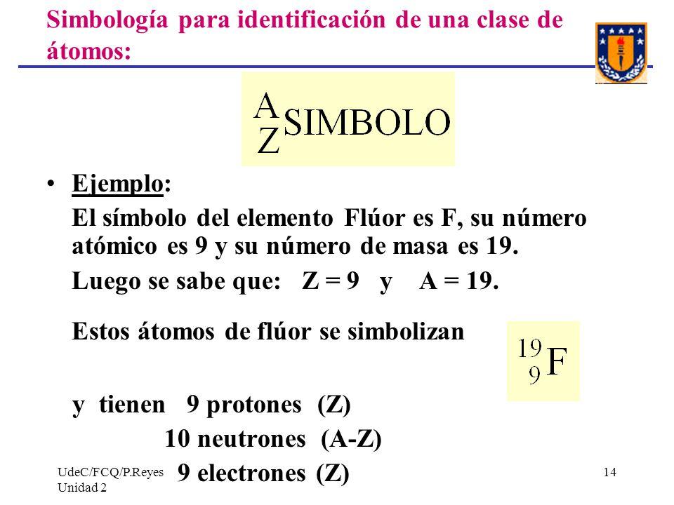 UdeC/FCQ/P.Reyes Unidad 2 14 Simbología para identificación de una clase de átomos: Ejemplo: El símbolo del elemento Flúor es F, su número atómico es