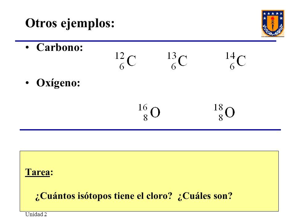UdeC/FCQ/P.Reyes Unidad 2 19 Otros ejemplos: Carbono: Oxígeno: Tarea: ¿Cuántos isótopos tiene el cloro? ¿Cuáles son?