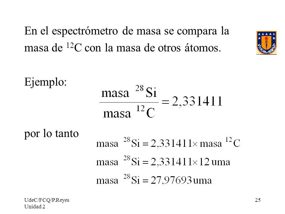 UdeC/FCQ/P.Reyes Unidad 2 25 En el espectrómetro de masa se compara la masa de 12 C con la masa de otros átomos. Ejemplo: por lo tanto