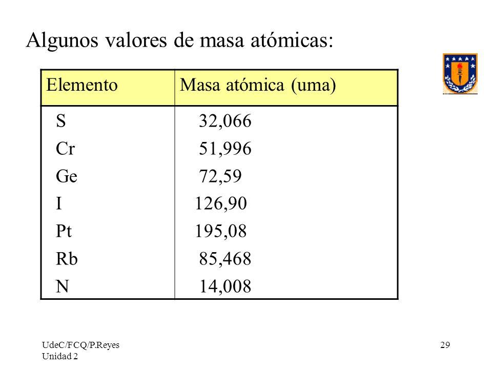 UdeC/FCQ/P.Reyes Unidad 2 29 Algunos valores de masa atómicas: ElementoMasa atómica (uma) S Cr Ge I Pt Rb N 32,066 51,996 72,59 126,90 195,08 85,468 1