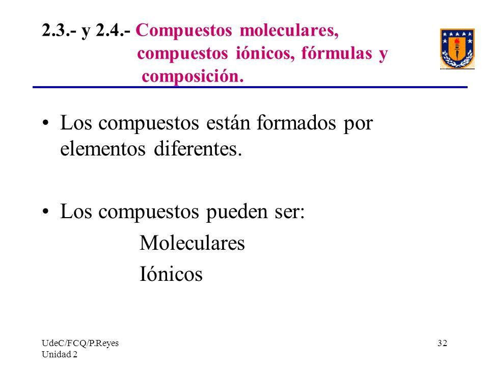 UdeC/FCQ/P.Reyes Unidad 2 32 2.3.- y 2.4.- Compuestos moleculares, compuestos iónicos, fórmulas y composición. Los compuestos están formados por eleme