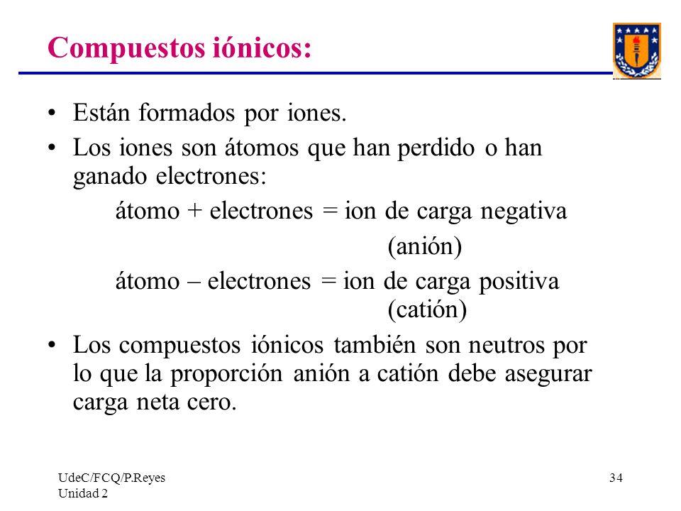 UdeC/FCQ/P.Reyes Unidad 2 34 Compuestos iónicos: Están formados por iones. Los iones son átomos que han perdido o han ganado electrones: átomo + elect